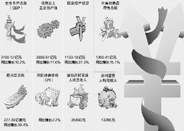 金华旅游景点_金华人均gdp