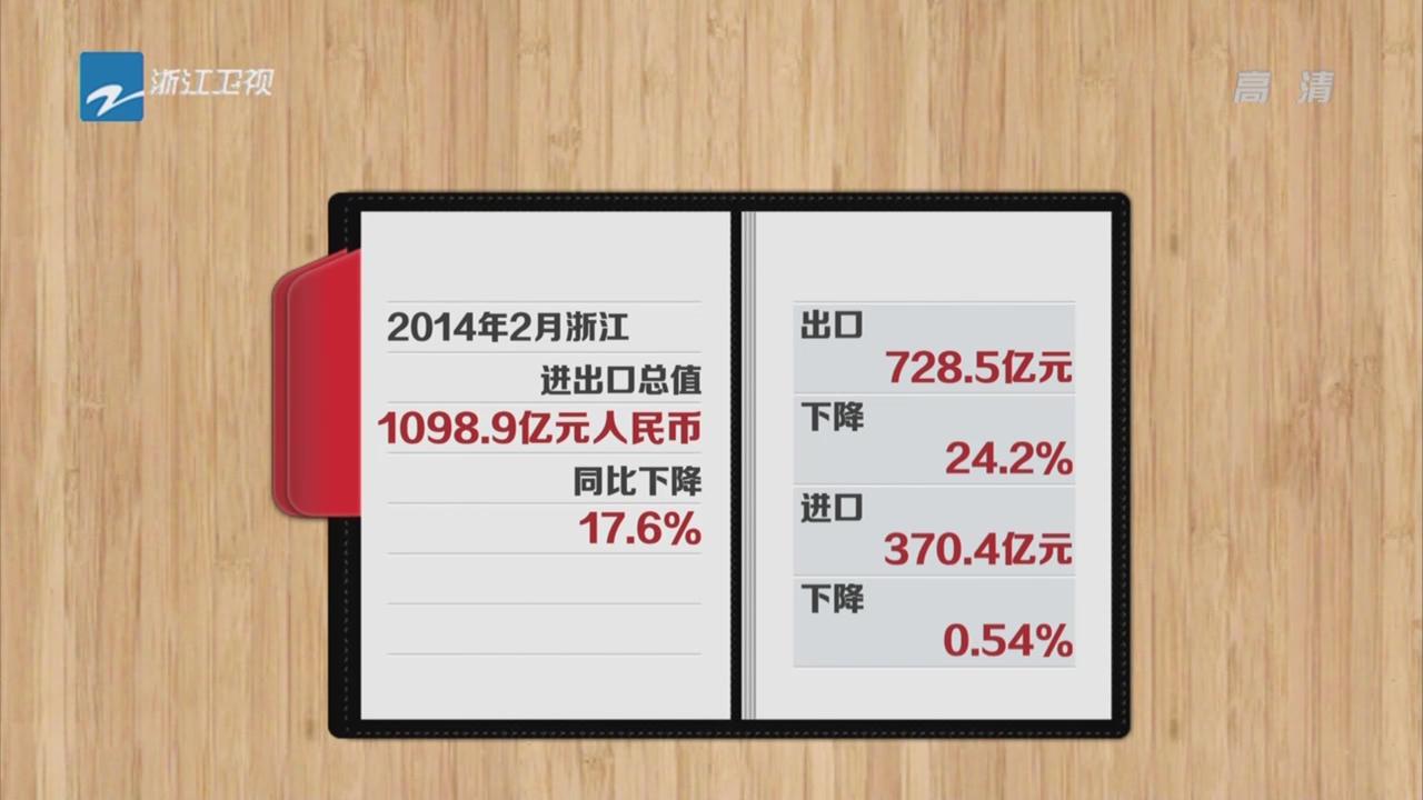 受春节假期影响  浙江2月出口贸易下滑