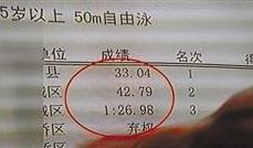 【绍兴】青少年游泳锦标赛 下水即得牌?