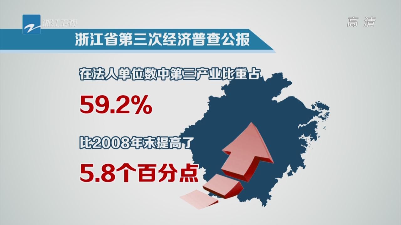 浙江:经济结构持续优化