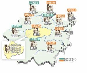 浙江最重男轻女的地方 温州人口性别比121.8