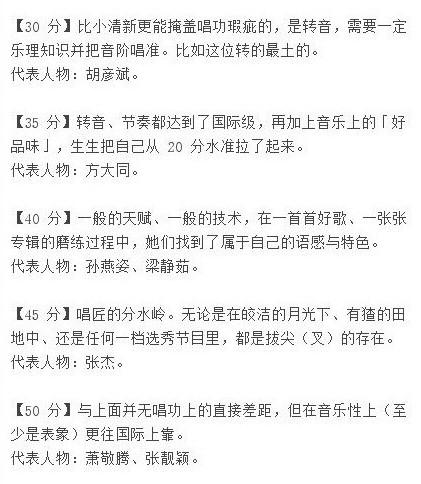 网友发唱功排行榜走红 孟非唱了一首歌就中枪了(组图)