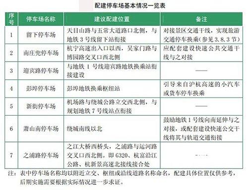 杭州汽车保有量达3人/辆 专家称超4人/辆应限牌