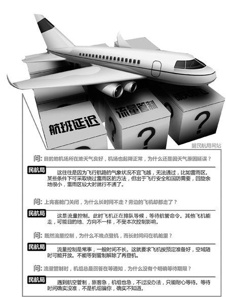 本报记者 孙燕 本报首席记者 李阳阳 本报通讯员 周元/文 林焱挺/制图