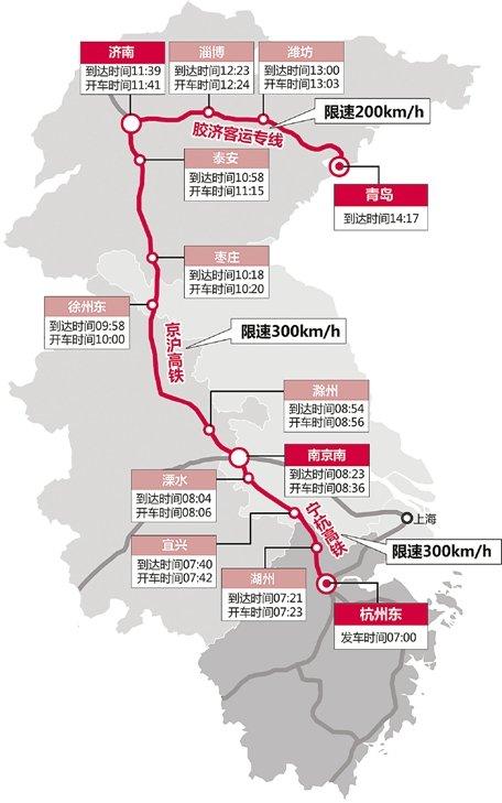 杭州坐高铁去青岛过周末