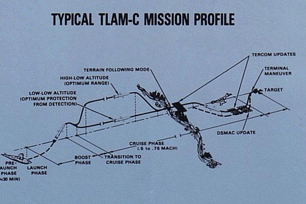 资料图:常规陆攻型战斧巡航导弹作战示意图。