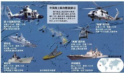 中美海上联合搜救演习