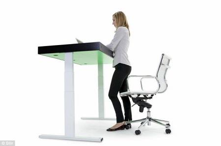 智能书桌随心跳调整高度提醒使用者换坐姿(图)