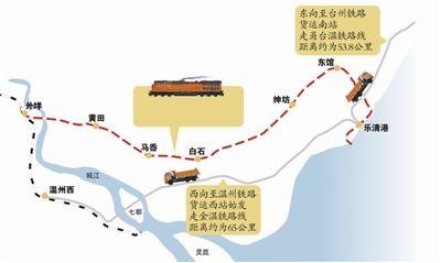 乐清湾港区铁路支线年底开建 沿途拟设置7个站点