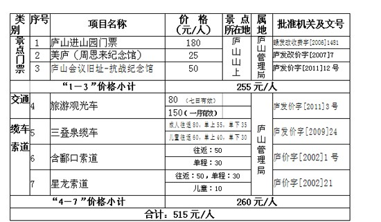 """庐山回应""""票中票""""质疑:逛遍需近1800元不科学"""