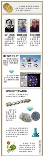 让电脑做实验展示光合作用机制三人摘化学诺奖