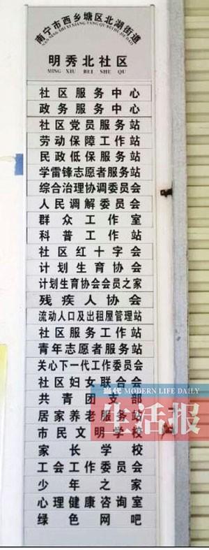 小小社区挂27块牌子堪比白宫