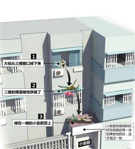 根据目击者描述绘制的事发模拟图