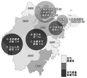 浙江县级城市空气质量昨天首次试发布 海盐岱山最好