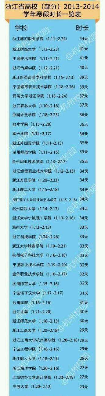 浙江高校的寒假时间表