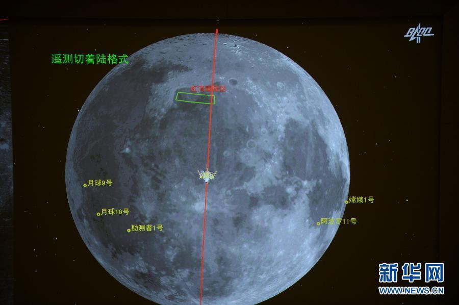 (嫦娥三号)(1)北京飞行控制中心对嫦娥三号实施动力下降控制