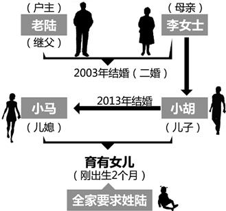 梁津铭/制图