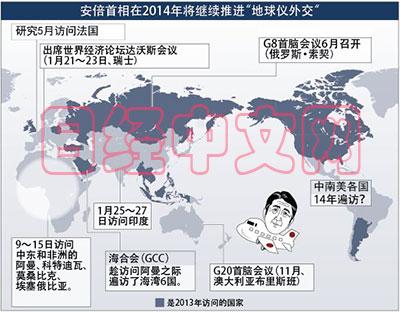 """日媒析安倍""""地球仪外交""""意图称不应煽动对立"""