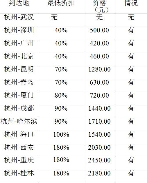 杭州飞往武汉的飞机票全部卖完